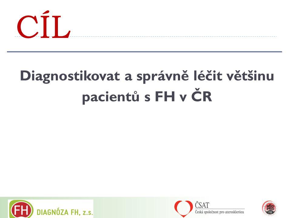 CÍL Diagnostikovat a správně léčit většinu pacientů s FH v ČR  Mezioborovou spoluprácí  Praktický lékař – internista – lipidolog – kardiolog – angio