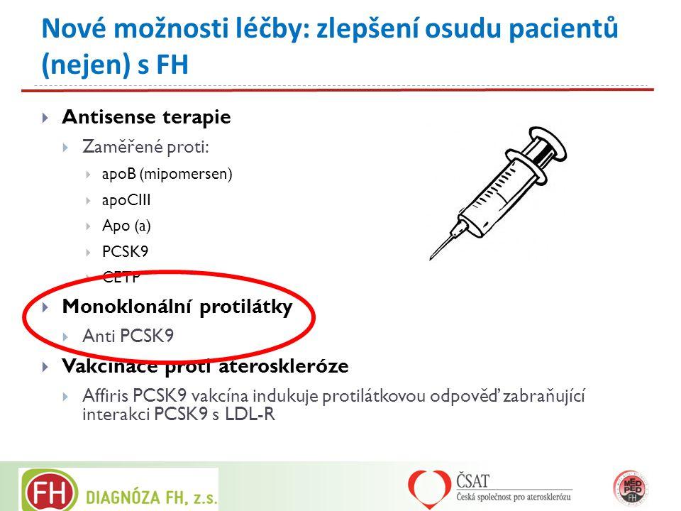  Antisense terapie  Zaměřené proti:  apoB (mipomersen)  apoCIII  Apo (a)  PCSK9  CETP  Monoklonální protilátky  Anti PCSK9  Vakcinace proti