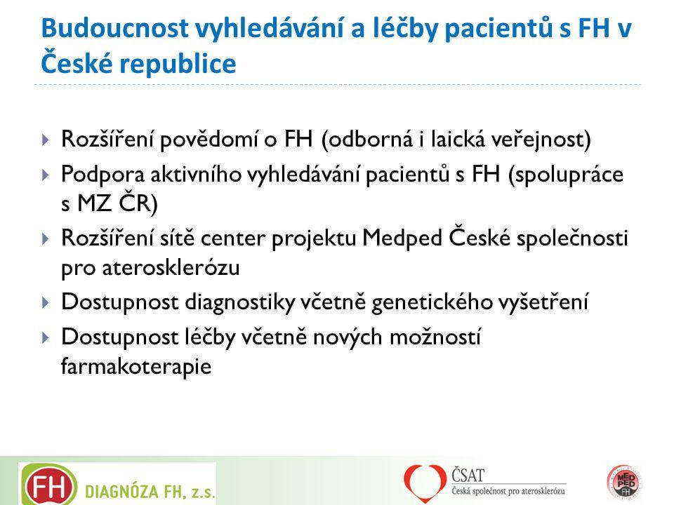 Budoucnost vyhledávání a léčby pacientů s FH v České republice  Rozšíření povědomí o FH (odborná i laická veřejnost)  Podpora aktivního vyhledávání