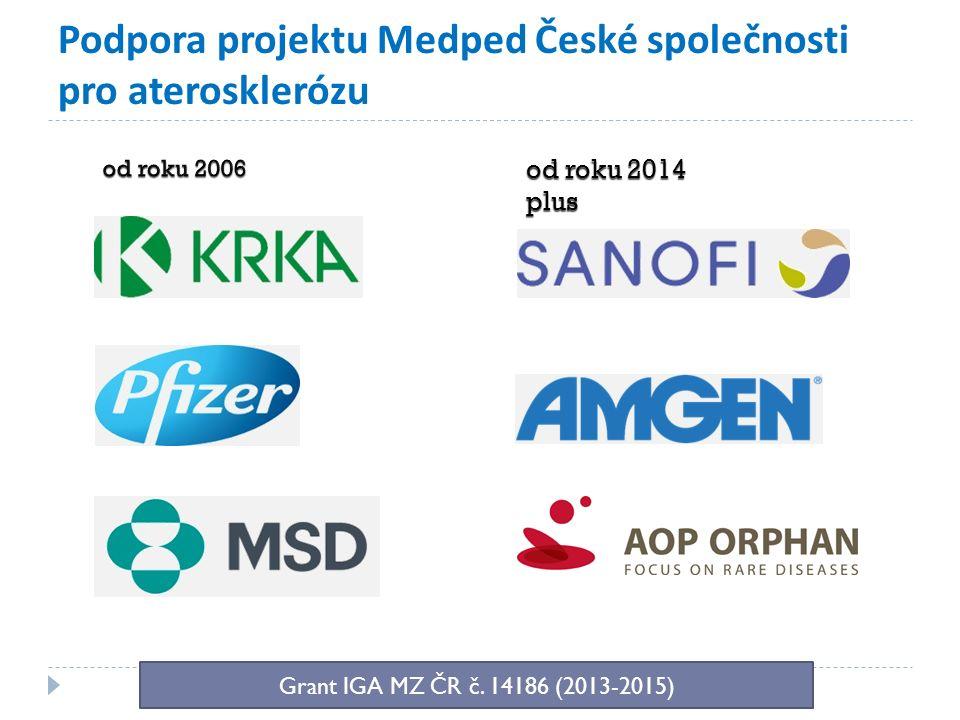 od roku 2014 plus Grant IGA MZ ČR č. 14186 (2013-2015) Podpora projektu Medped České společnosti pro aterosklerózu