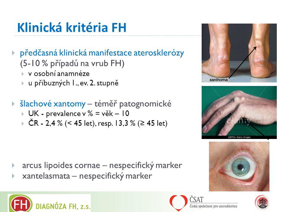Klinická kritéria FH  předčasná klinická manifestace aterosklerózy (5-10 % případů na vrub FH)  v osobní anamnéze  u příbuzných 1., ev. 2. stupně 