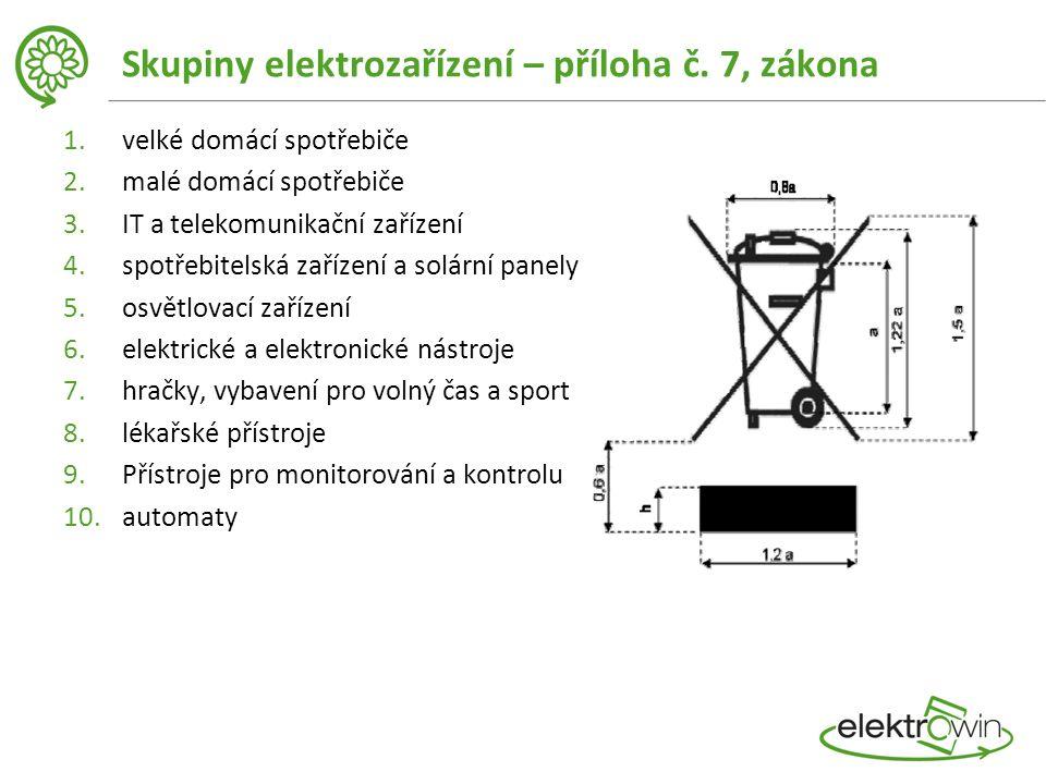 Skupiny elektrozařízení – příloha č.