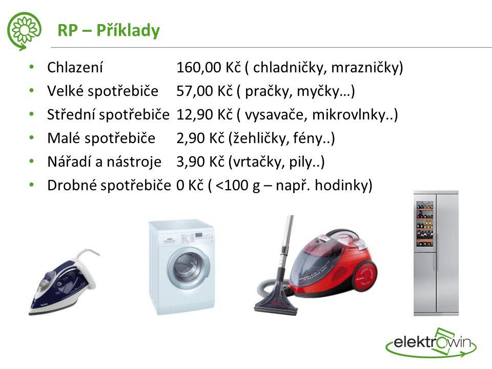 RP – Příklady Chlazení 160,00 Kč ( chladničky, mrazničky) Velké spotřebiče 57,00 Kč ( pračky, myčky…) Střední spotřebiče 12,90 Kč ( vysavače, mikrovlnky..) Malé spotřebiče 2,90 Kč (žehličky, fény..) Nářadí a nástroje 3,90 Kč (vrtačky, pily..) Drobné spotřebiče 0 Kč ( <100 g – např.