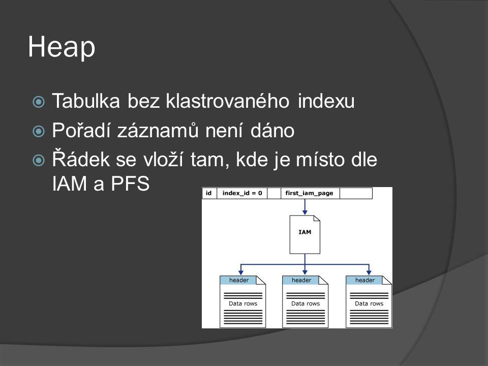 Heap  Tabulka bez klastrovaného indexu  Pořadí záznamů není dáno  Řádek se vloží tam, kde je místo dle IAM a PFS