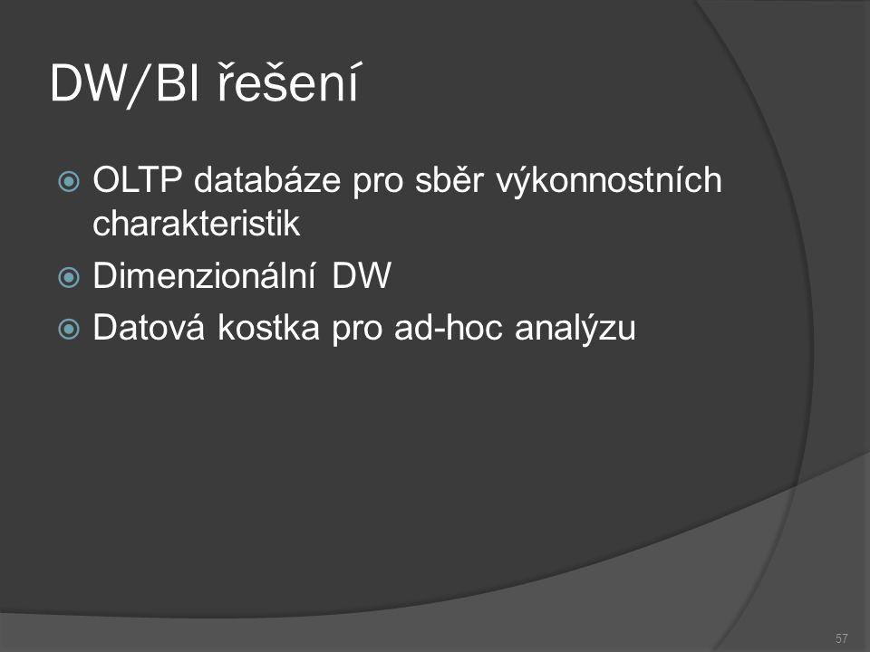 DW/BI řešení  OLTP databáze pro sběr výkonnostních charakteristik  Dimenzionální DW  Datová kostka pro ad-hoc analýzu 57