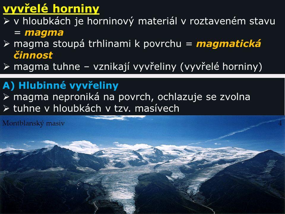 Gymnázium a Jazyková škola s právem státní jazykové zkoušky Svitavy vyvřelé horniny  v hloubkách je horninový materiál v roztaveném stavu = magma  magma stoupá trhlinami k povrchu = magmatická činnost  magma tuhne – vznikají vyvřeliny (vyvřelé horniny) A) Hlubinné vyvřeliny  magma neproniká na povrch, ochlazuje se zvolna  tuhne v hloubkách v tzv.