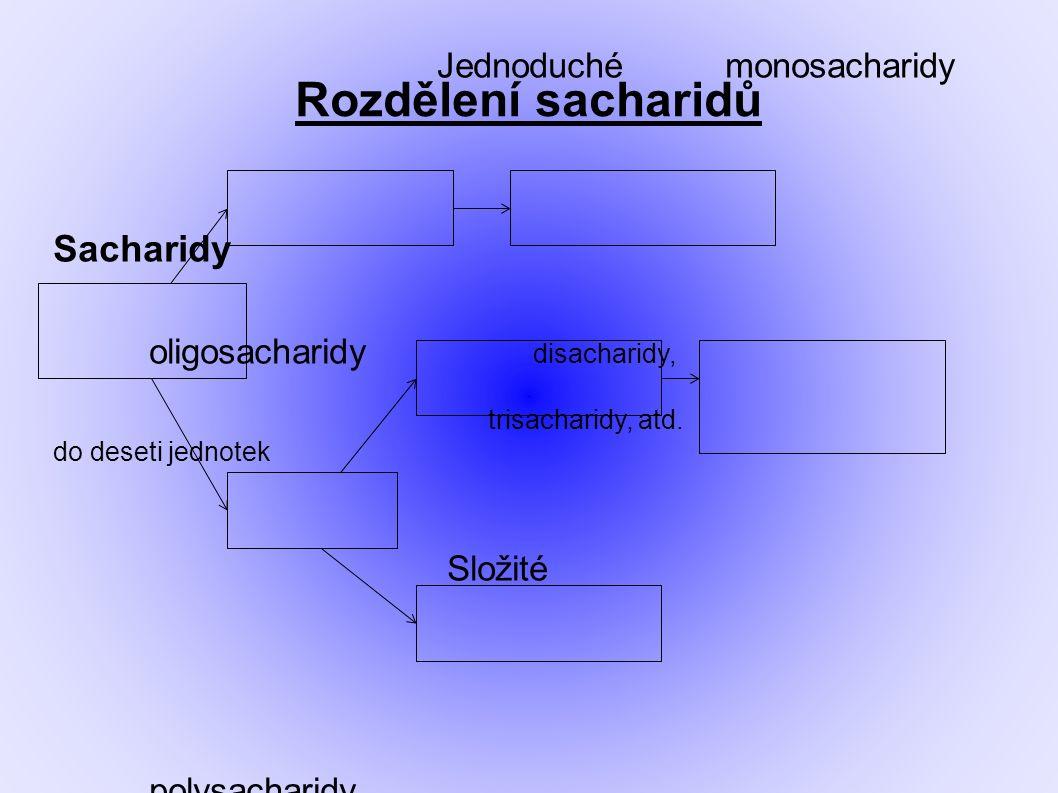 Rozdělení sacharidů Jednoduchémonosacharidy Sacharidy oligosacharidy disacharidy, trisacharidy, atd.