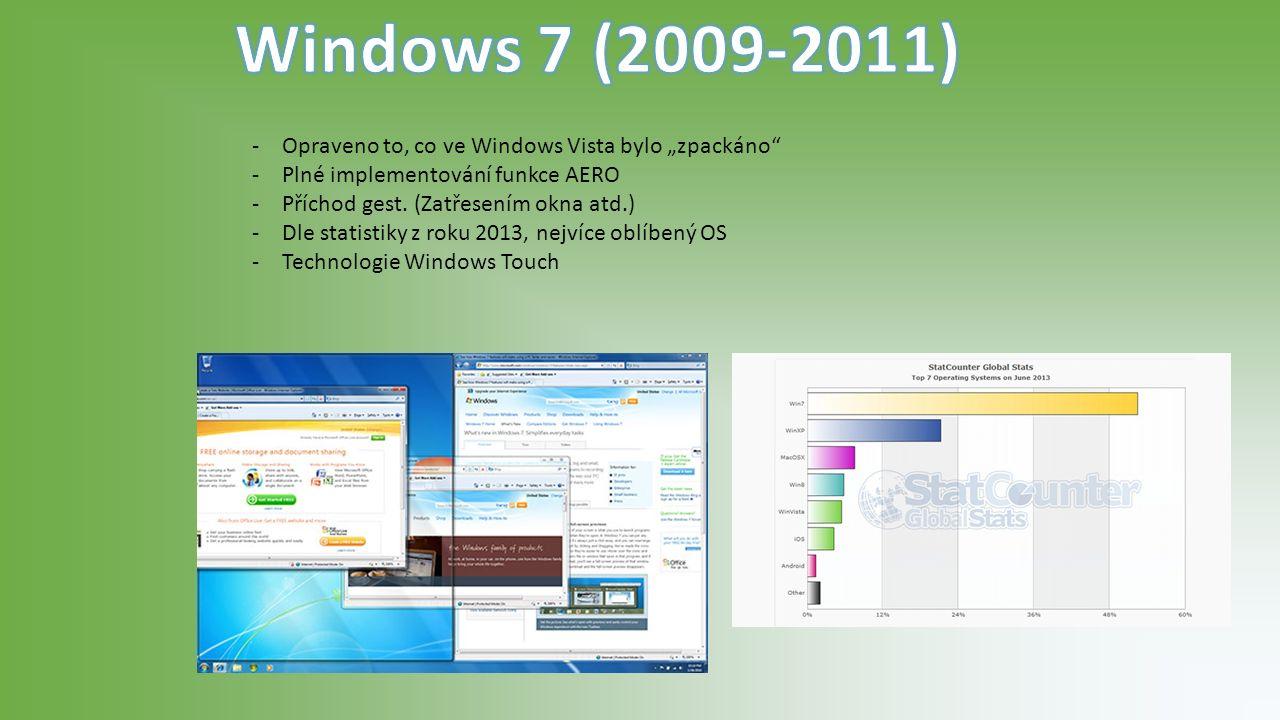 """-Opraveno to, co ve Windows Vista bylo """"zpackáno -Plné implementování funkce AERO -Příchod gest."""
