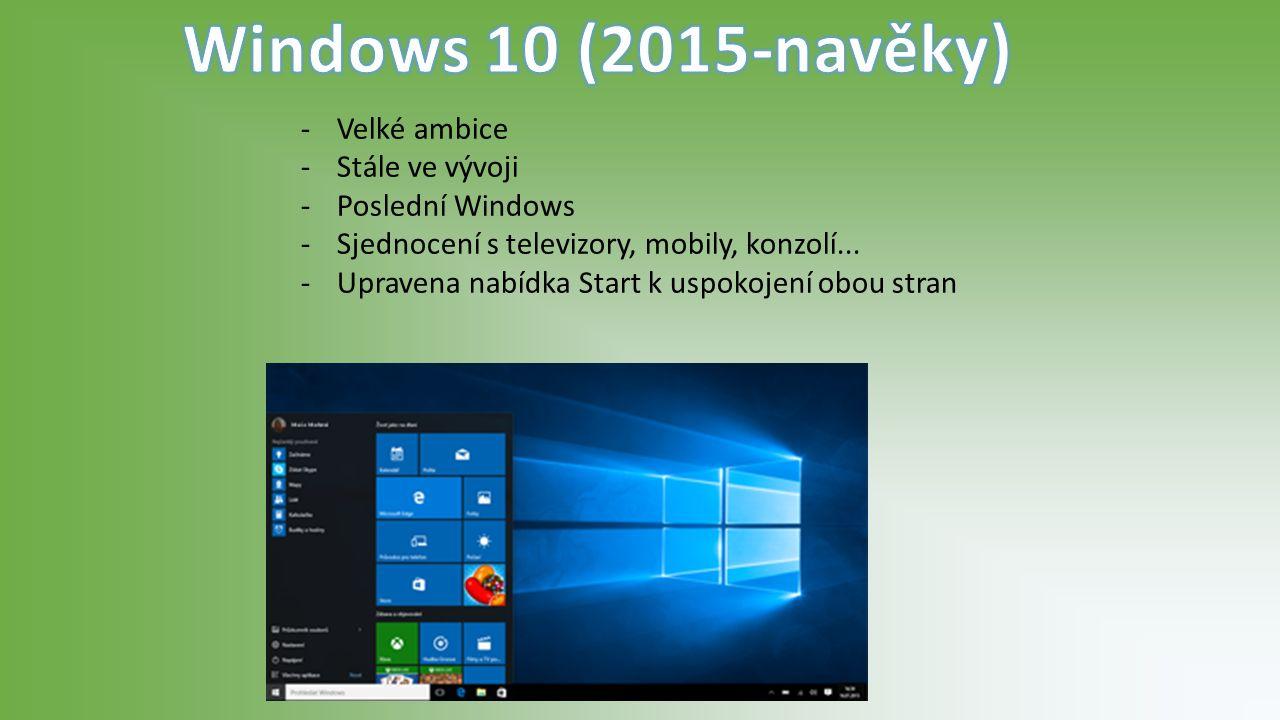 -Velké ambice -Stále ve vývoji -Poslední Windows -Sjednocení s televizory, mobily, konzolí...