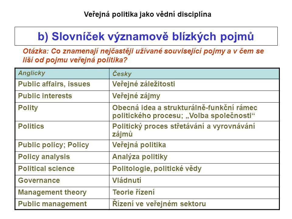 Otázka: Co znamenají nejčastěji užívané související pojmy a v čem se liší od pojmu veřejná politika.