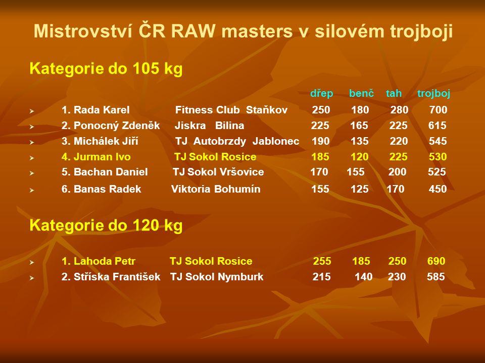 Mistrovství ČR RAW masters v silovém trojboji Kategorie do 105 kg dřep benč tah trojboj   1.