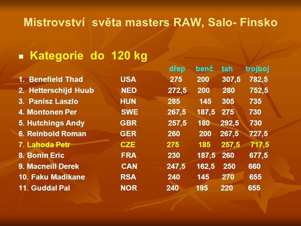 Mistrovství světa masters RAW, Salo- Finsko Kategorie do 120 kg dřep benč tah trojboj 1. Benefield Thad USA 275 200 307,5 782,5 2. Hetterschijd Huub N