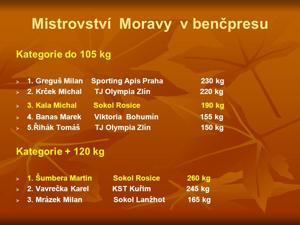 Mistrovství Moravy v benčpresu Kategorie do 105 kg   1.