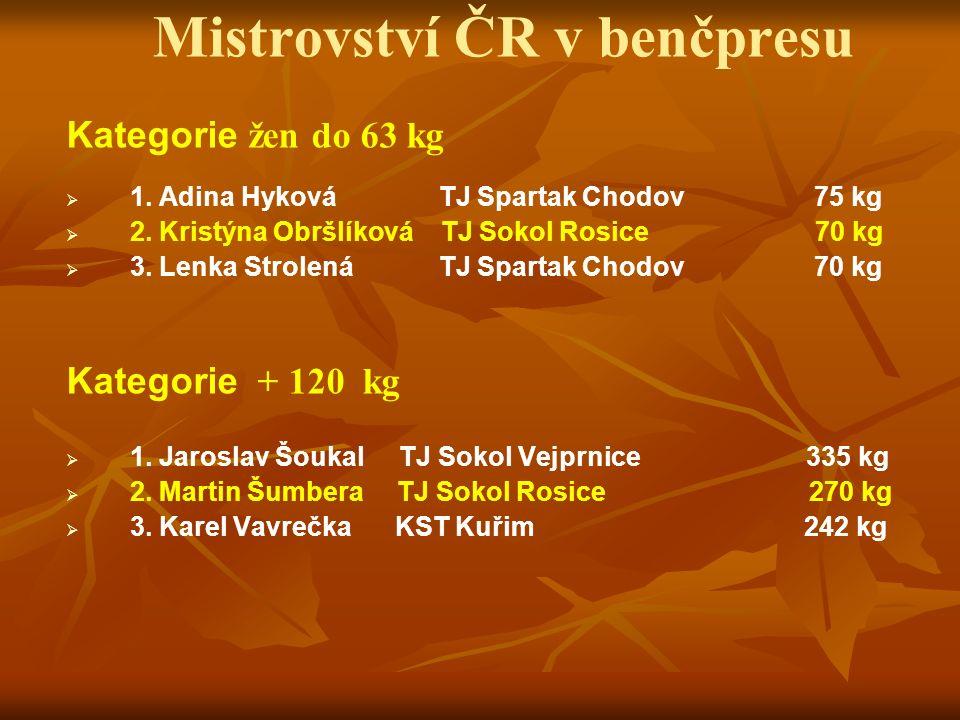 Mistrovství ČR v benčpresu Kategorie žen do 63 kg   1.
