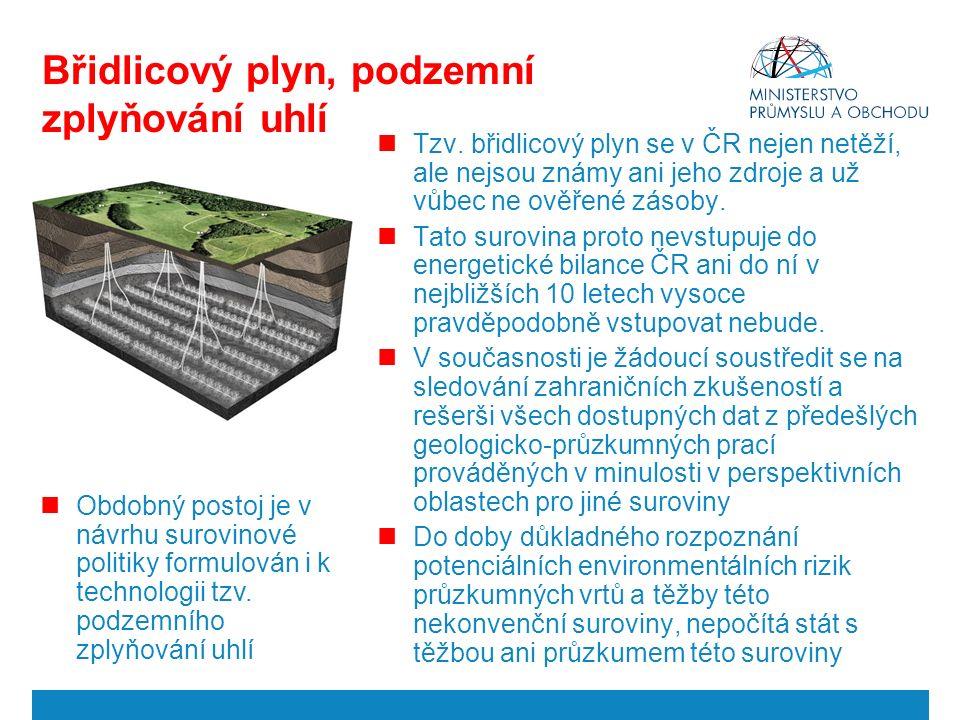 Břidlicový plyn, podzemní zplyňování uhlí Tzv.