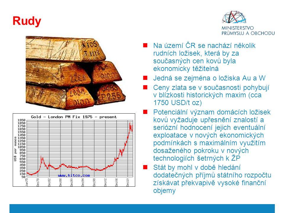 Rudy Na území ČR se nachází několik rudních ložisek, která by za současných cen kovů byla ekonomicky těžitelná Jedná se zejména o ložiska Au a W Ceny zlata se v současnosti pohybují v blízkosti historických maxim (cca 1750 USD/t oz) Potenciální význam domácích ložisek kovů vyžaduje upřesnění znalostí a seriózní hodnocení jejich eventuální exploatace v nových ekonomických podmínkách s maximálním využitím dosaženého pokroku v nových technologiích šetrných k ŽP Stát by mohl v době hledání dodatečných příjmů státního rozpočtu získávat překvapivě vysoké finanční objemy