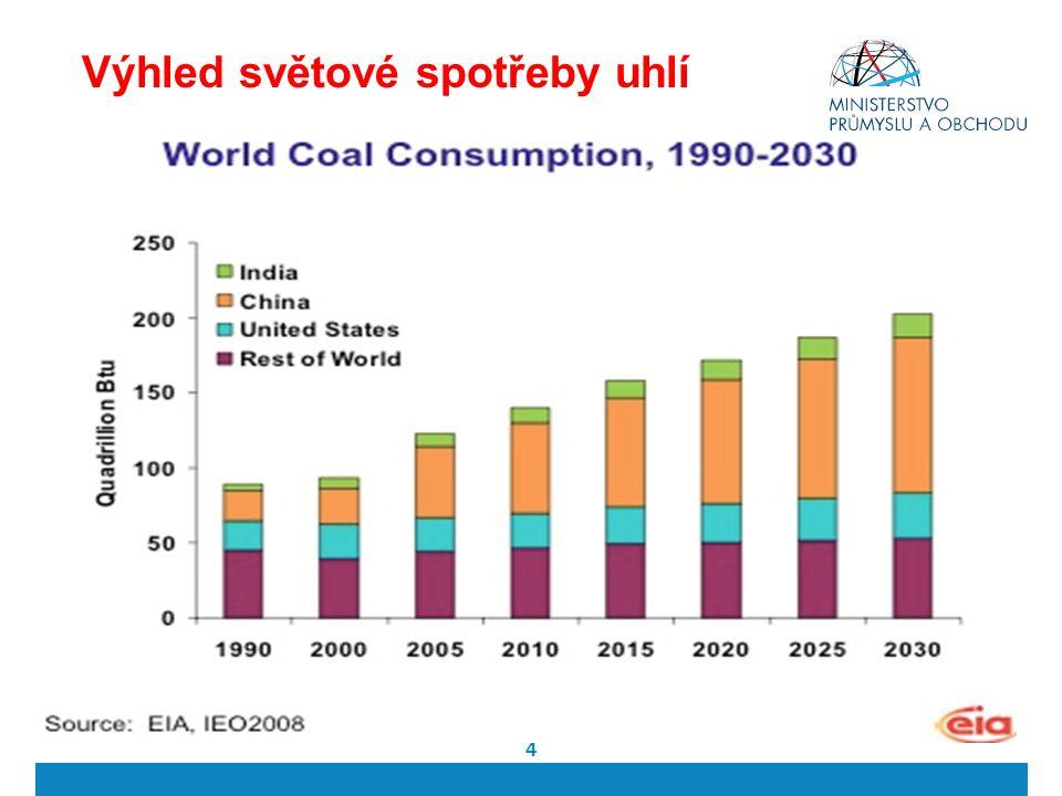 4 Výhled světové spotřeby uhlí