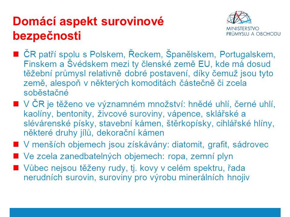 Domácí těžba v ČR v letech 1987-2011 (mil. tun)