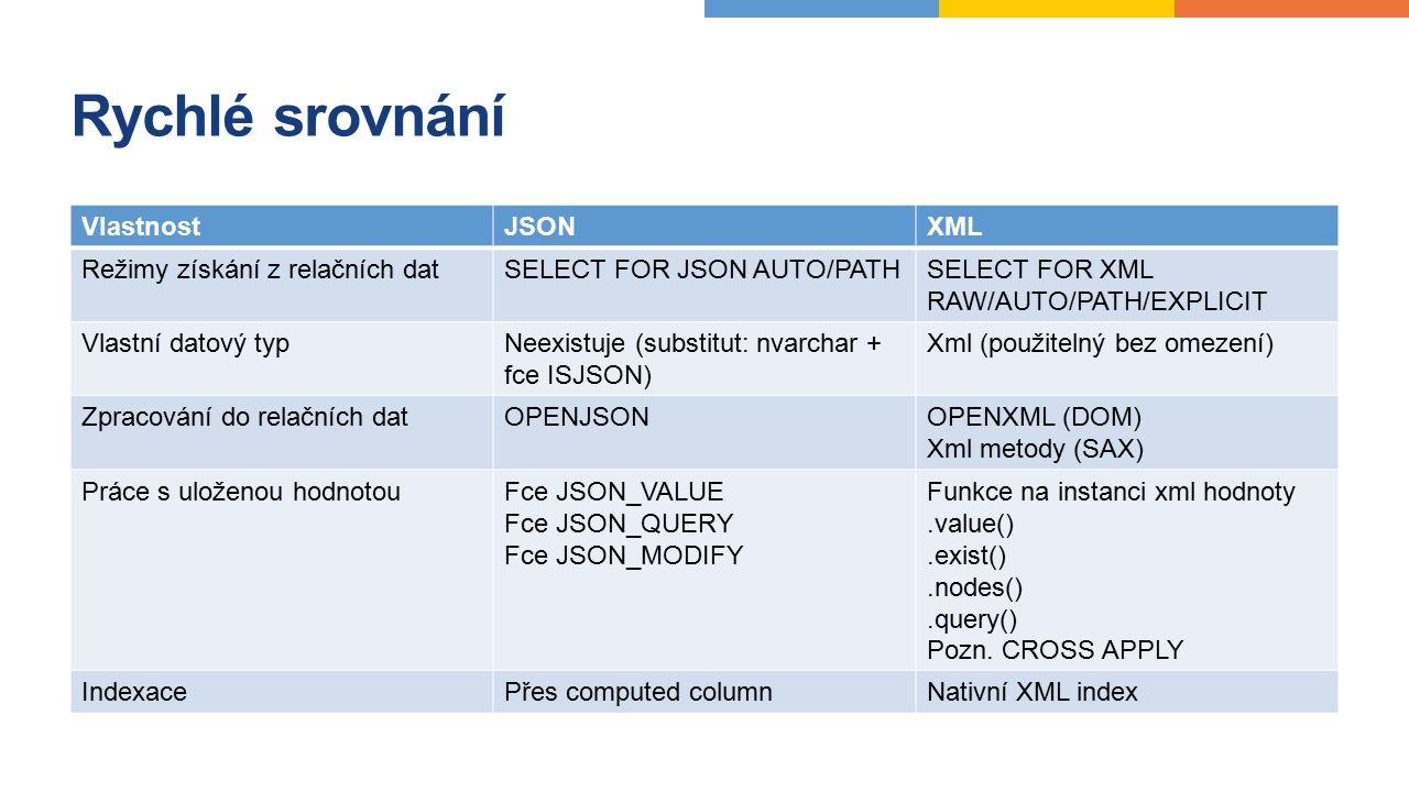 Rychlé srovnání VlastnostJSONXML Režimy získání z relačních datSELECT FOR JSON AUTO/PATHSELECT FOR XML RAW/AUTO/PATH/EXPLICIT Vlastní datový typNeexistuje (substitut: nvarchar + fce ISJSON) Xml (použitelný bez omezení) Zpracování do relačních datOPENJSONOPENXML (DOM) Xml metody (SAX) Práce s uloženou hodnotouFce JSON_VALUE Fce JSON_QUERY Fce JSON_MODIFY Funkce na instanci xml hodnoty.value().exist().nodes().query() Pozn.