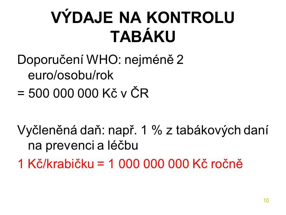 10 VÝDAJE NA KONTROLU TABÁKU Doporučení WHO: nejméně 2 euro/osobu/rok = 500 000 000 Kč v ČR Vyčleněná daň: např.