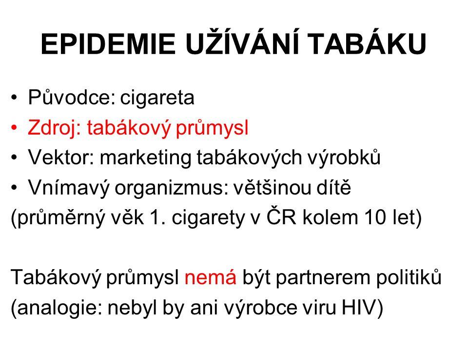 EPIDEMIE UŽÍVÁNÍ TABÁKU Původce: cigareta Zdroj: tabákový průmysl Vektor: marketing tabákových výrobků Vnímavý organizmus: většinou dítě (průměrný věk 1.