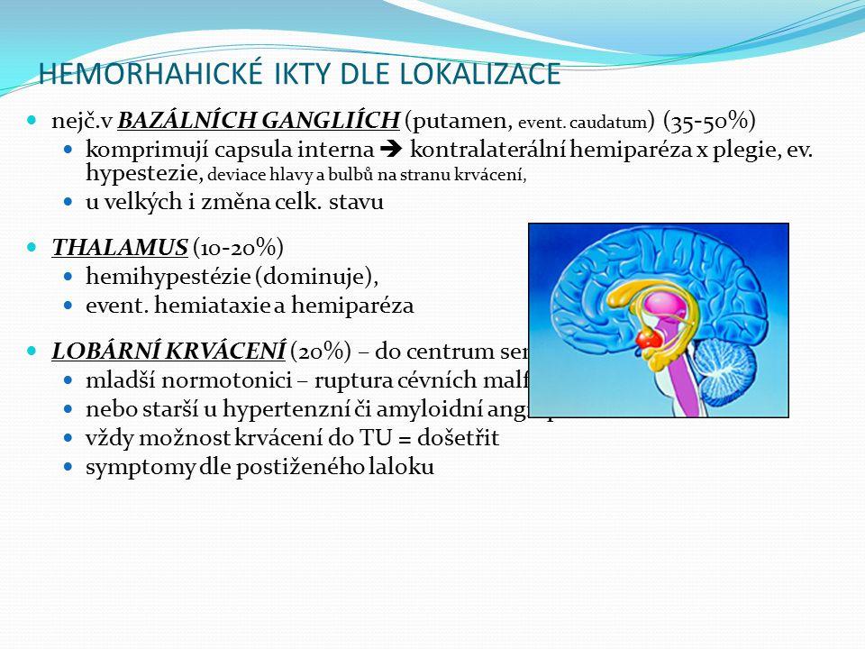 HEMORHAHICKÉ IKTY DLE LOKALIZACE nejč.v BAZÁLNÍCH GANGLIÍCH (putamen, event. caudatum ) (35-50%) komprimují capsula interna  kontralaterální hemiparé