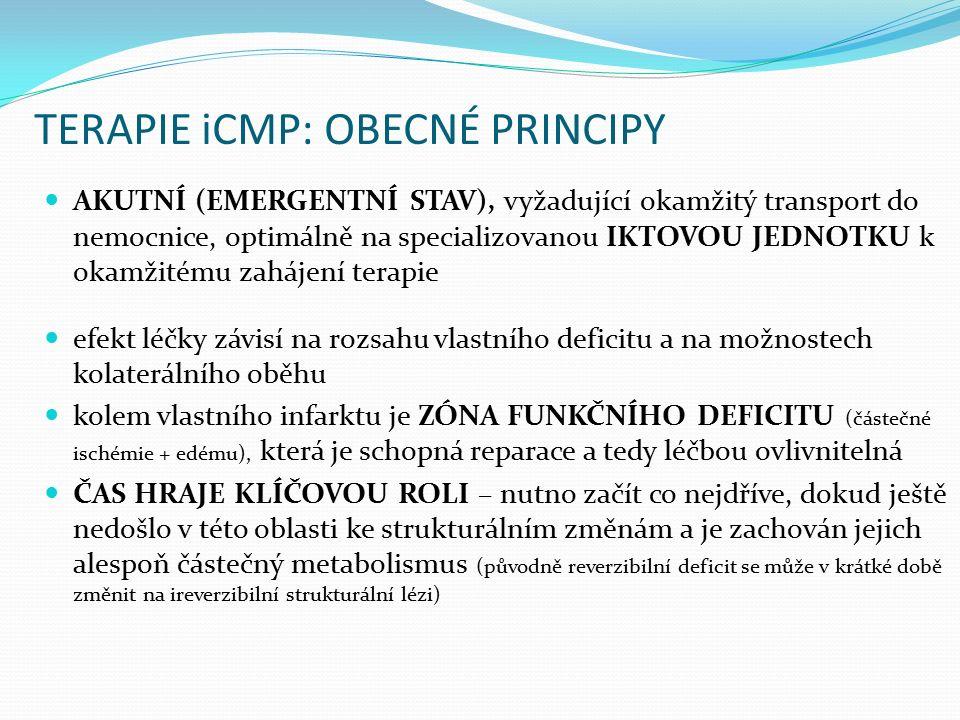 TERAPIE iCMP: OBECNÉ PRINCIPY AKUTNÍ (EMERGENTNÍ STAV), vyžadující okamžitý transport do nemocnice, optimálně na specializovanou IKTOVOU JEDNOTKU k okamžitému zahájení terapie efekt léčky závisí na rozsahu vlastního deficitu a na možnostech kolaterálního oběhu kolem vlastního infarktu je ZÓNA FUNKČNÍHO DEFICITU (částečné ischémie + edému), která je schopná reparace a tedy léčbou ovlivnitelná ČAS HRAJE KLÍČOVOU ROLI – nutno začít co nejdříve, dokud ještě nedošlo v této oblasti ke strukturálním změnám a je zachován jejich alespoň částečný metabolismus (původně reverzibilní deficit se může v krátké době změnit na ireverzibilní strukturální lézi)