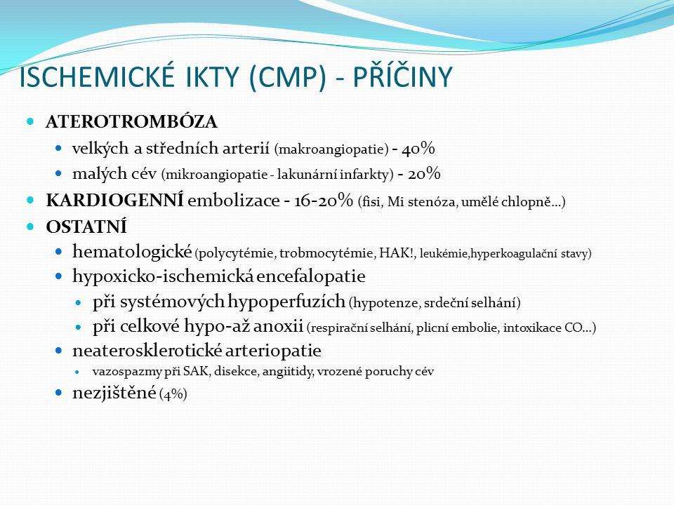 ISCHEMICKÉ IKTY (CMP) - PŘÍČINY ATEROTROMBÓZA velkých a středních arterií (makroangiopatie) - 40% malých cév (mikroangiopatie - lakunární infarkty) - 20% KARDIOGENNÍ embolizace - 16-20% (fisi, Mi stenóza, umělé chlopně…) OSTATNÍ hematologické ( polycytémie, trobmocytémie, HAK!, leukémie,hyperkoagulační stavy) hypoxicko-ischemická encefalopatie při systémových hypoperfuzích (hypotenze, srdeční selhání) při celkové hypo-až anoxii (respirační selhání, plicní embolie, intoxikace CO…) neaterosklerotické arteriopatie vazospazmy při SAK, disekce, angiitidy, vrozené poruchy cév nezjištěné (4%)