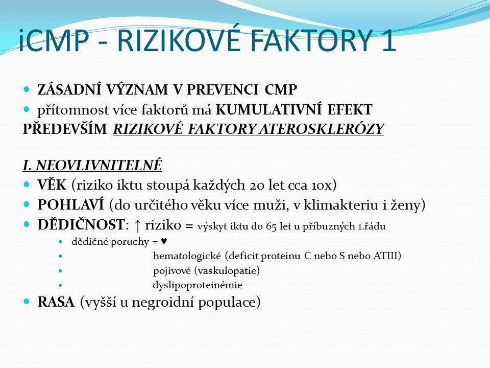 iCMP - RIZIKOVÉ FAKTORY 2 II.