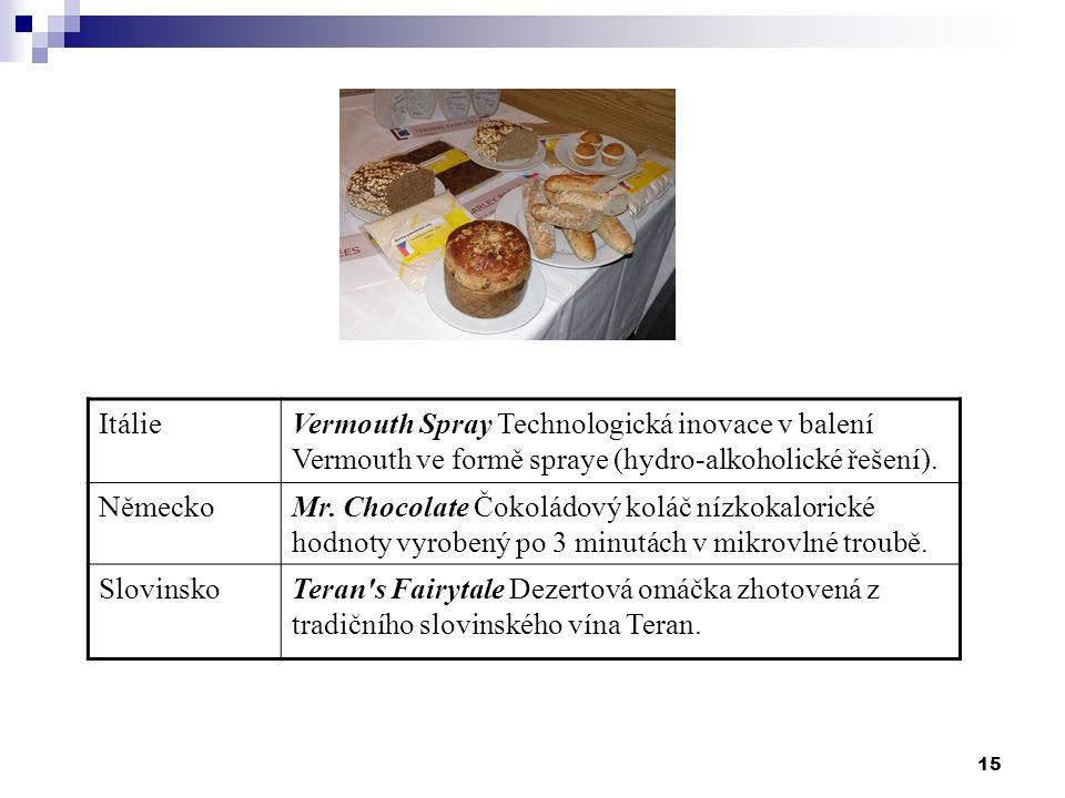 15 ItálieVermouth Spray Technologická inovace v balení Vermouth ve formě spraye (hydro-alkoholické řešení). NěmeckoMr. Chocolate Čokoládový koláč nízk