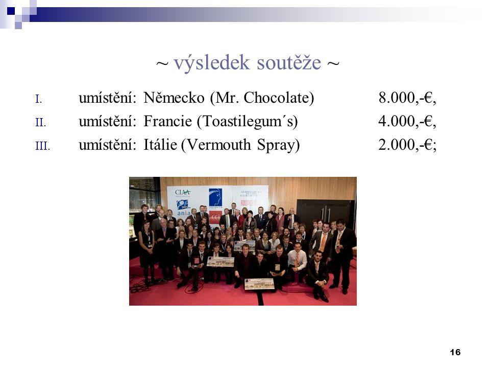 16 ~ výsledek soutěže ~ I. umístění: Německo (Mr. Chocolate)8.000,-€, II. umístění: Francie (Toastilegum´s)4.000,-€, III. umístění: Itálie (Vermouth S