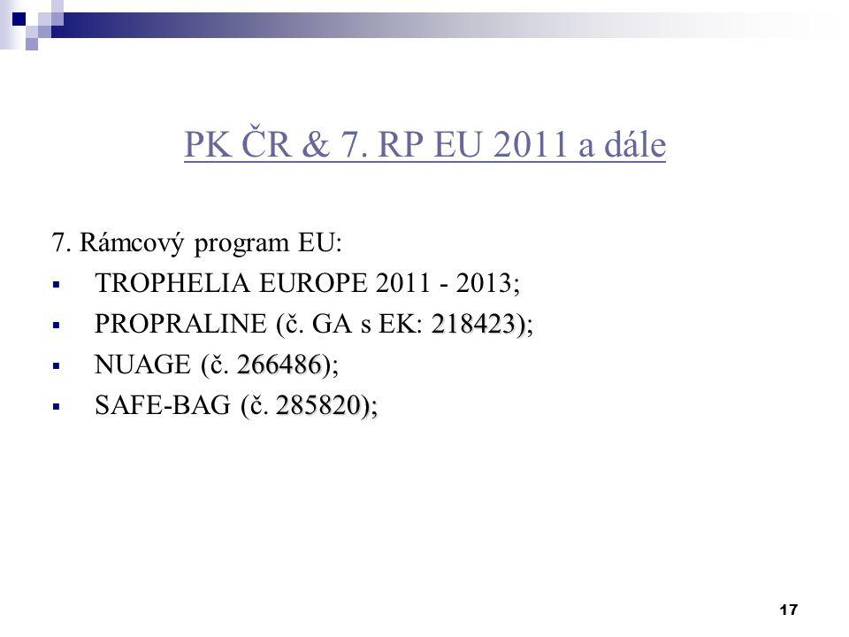 17 PK ČR & 7. RP EU 2011 a dále 7. Rámcový program EU:  TROPHELIA EUROPE 2011 - 2013; 218423)  PROPRALINE (č. GA s EK: 218423); 266486  NUAGE (č. 2
