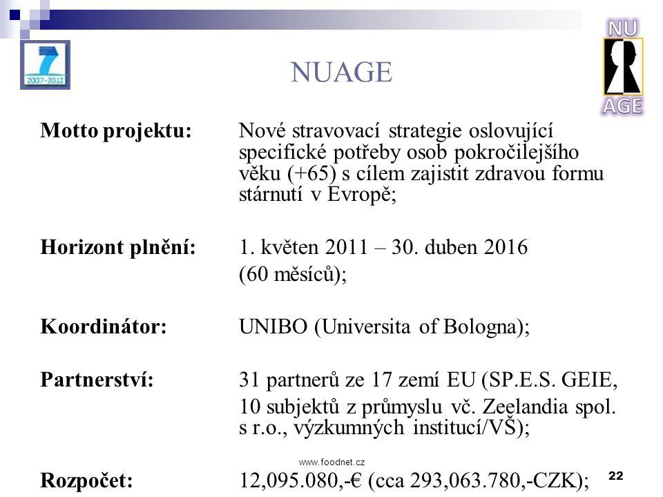 22 www.foodnet.cz NUAGE Motto projektu: Nové stravovací strategie oslovující specifické potřeby osob pokročilejšího věku (+65) s cílem zajistit zdravou formu stárnutí v Evropě; Horizont plnění: 1.