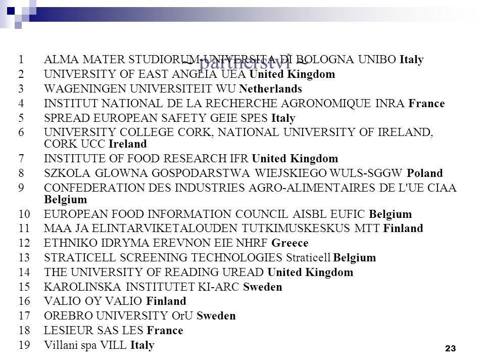 23 ~ partnerství ~ 1ALMA MATER STUDIORUM-UNIVERSITA DI BOLOGNA UNIBO Italy 2UNIVERSITY OF EAST ANGLIA UEA United Kingdom 3WAGENINGEN UNIVERSITEIT WU Netherlands 4 INSTITUT NATIONAL DE LA RECHERCHE AGRONOMIQUE INRA France 5 SPREAD EUROPEAN SAFETY GEIE SPES Italy 6 UNIVERSITY COLLEGE CORK, NATIONAL UNIVERSITY OF IRELAND, CORK UCC Ireland 7 INSTITUTE OF FOOD RESEARCH IFR United Kingdom 8 SZKOLA GLOWNA GOSPODARSTWA WIEJSKIEGO WULS-SGGW Poland 9 CONFEDERATION DES INDUSTRIES AGRO-ALIMENTAIRES DE L UE CIAA Belgium 10 EUROPEAN FOOD INFORMATION COUNCIL AISBL EUFIC Belgium 11 MAA JA ELINTARVIKETALOUDEN TUTKIMUSKESKUS MTT Finland 12 ETHNIKO IDRYMA EREVNON EIE NHRF Greece 13 STRATICELL SCREENING TECHNOLOGIES Straticell Belgium 14 THE UNIVERSITY OF READING UREAD United Kingdom 15 KAROLINSKA INSTITUTET KI-ARC Sweden 16 VALIO OY VALIO Finland 17 OREBRO UNIVERSITY OrU Sweden 18 LESIEUR SAS LES France 19 Villani spa VILL Italy
