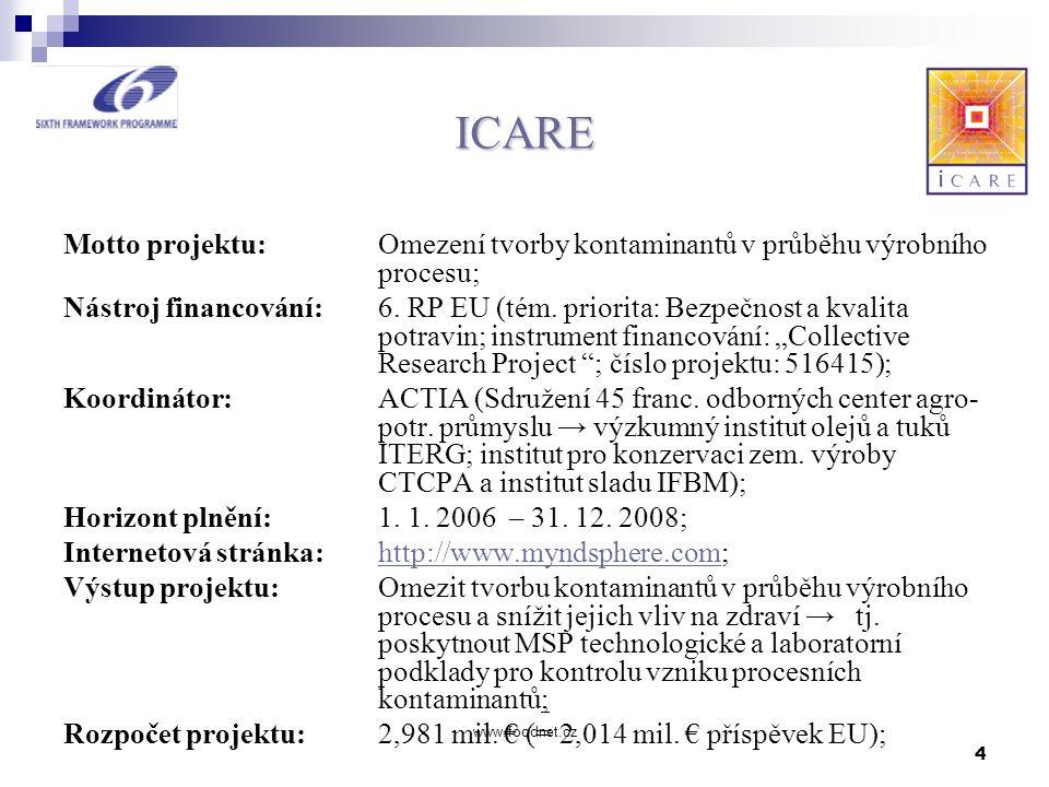 4 www.foodnet.cz ICARE Motto projektu: Omezení tvorby kontaminantů v průběhu výrobního procesu; Nástroj financování: 6. RP EU (tém. priorita: Bezpečno