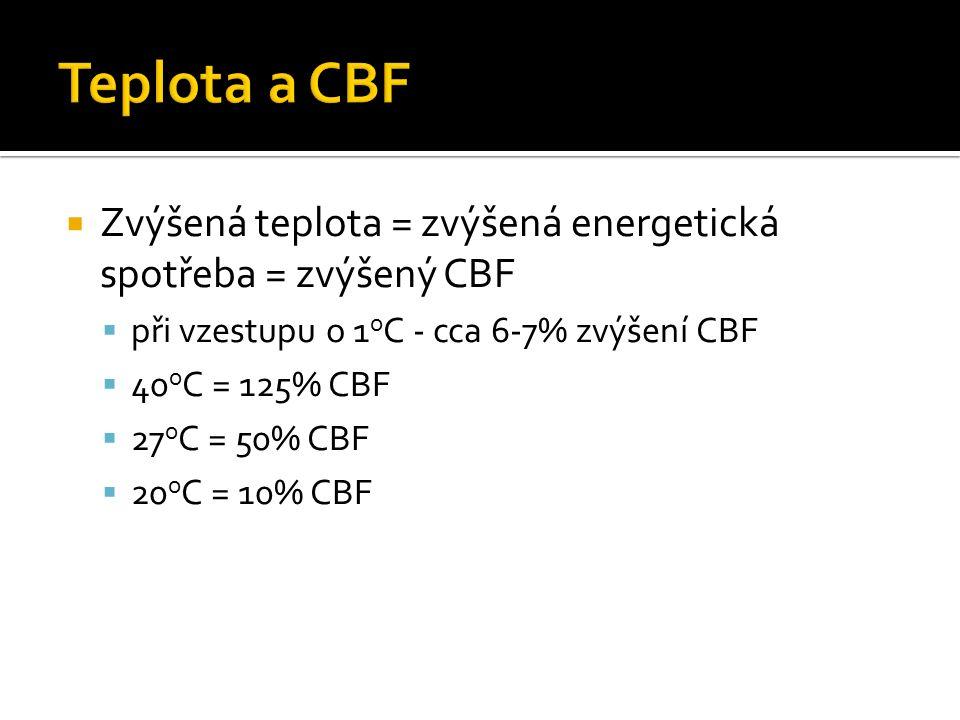  Zvýšená teplota = zvýšená energetická spotřeba = zvýšený CBF  při vzestupu o 1 o C - cca 6-7% zvýšení CBF  40 o C = 125% CBF  27 o C = 50% CBF  20 o C = 10% CBF