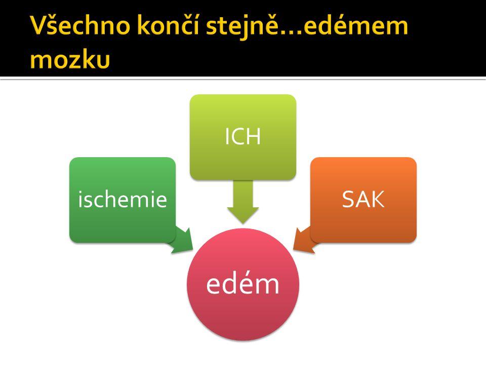 edém ischemieICHSAK