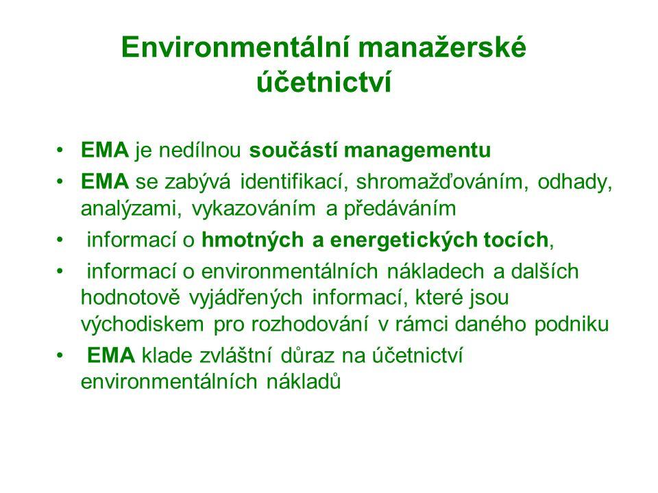 Environmentální manažerské účetnictví EMA je nedílnou součástí managementu EMA se zabývá identifikací, shromažďováním, odhady, analýzami, vykazováním
