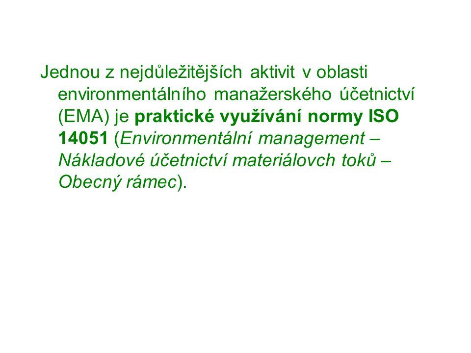 Jednou z nejdůležitějších aktivit v oblasti environmentálního manažerského účetnictví (EMA) je praktické využívání normy ISO 14051 (Environmentální ma