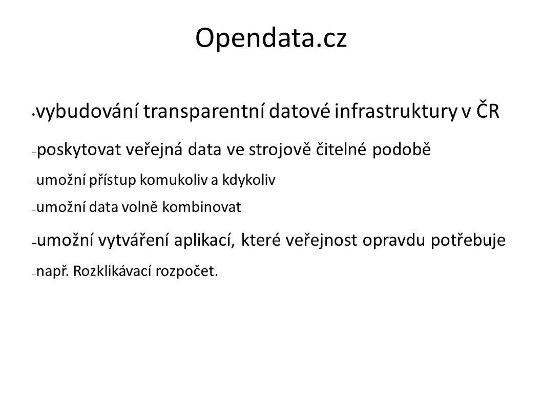 Opendata.cz vybudování transparentní datové infrastruktury v ČR – poskytovat veřejná data ve strojově čitelné podobě – umožní přístup komukoliv a kdykoliv – umožní data volně kombinovat – umožní vytváření aplikací, které veřejnost opravdu potřebuje – např.