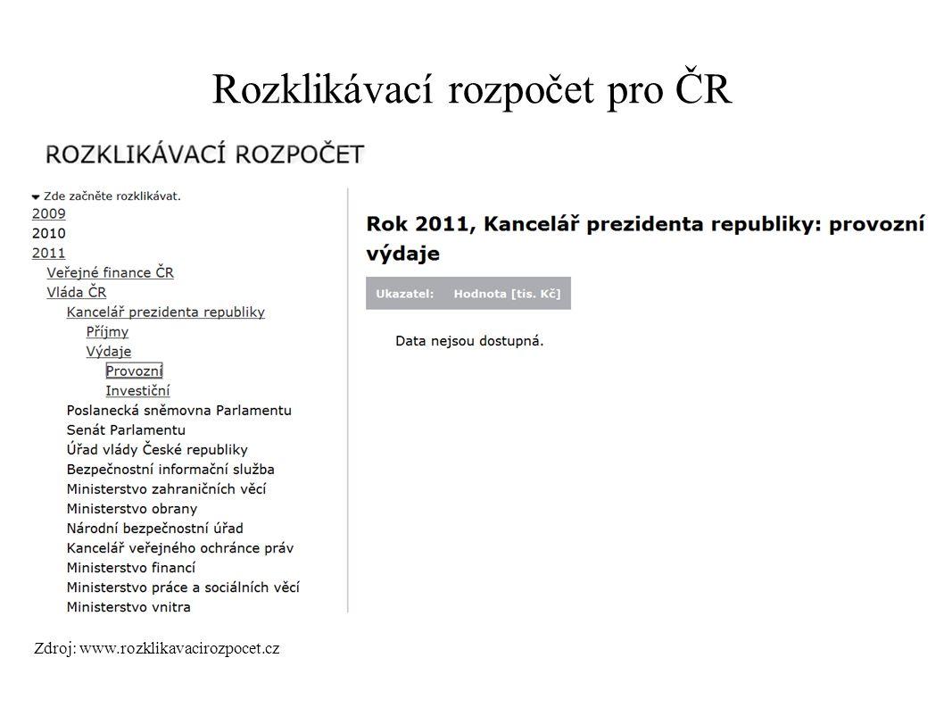 Rozklikávací rozpočet pro ČR Zdroj: www.rozklikavacirozpocet.cz