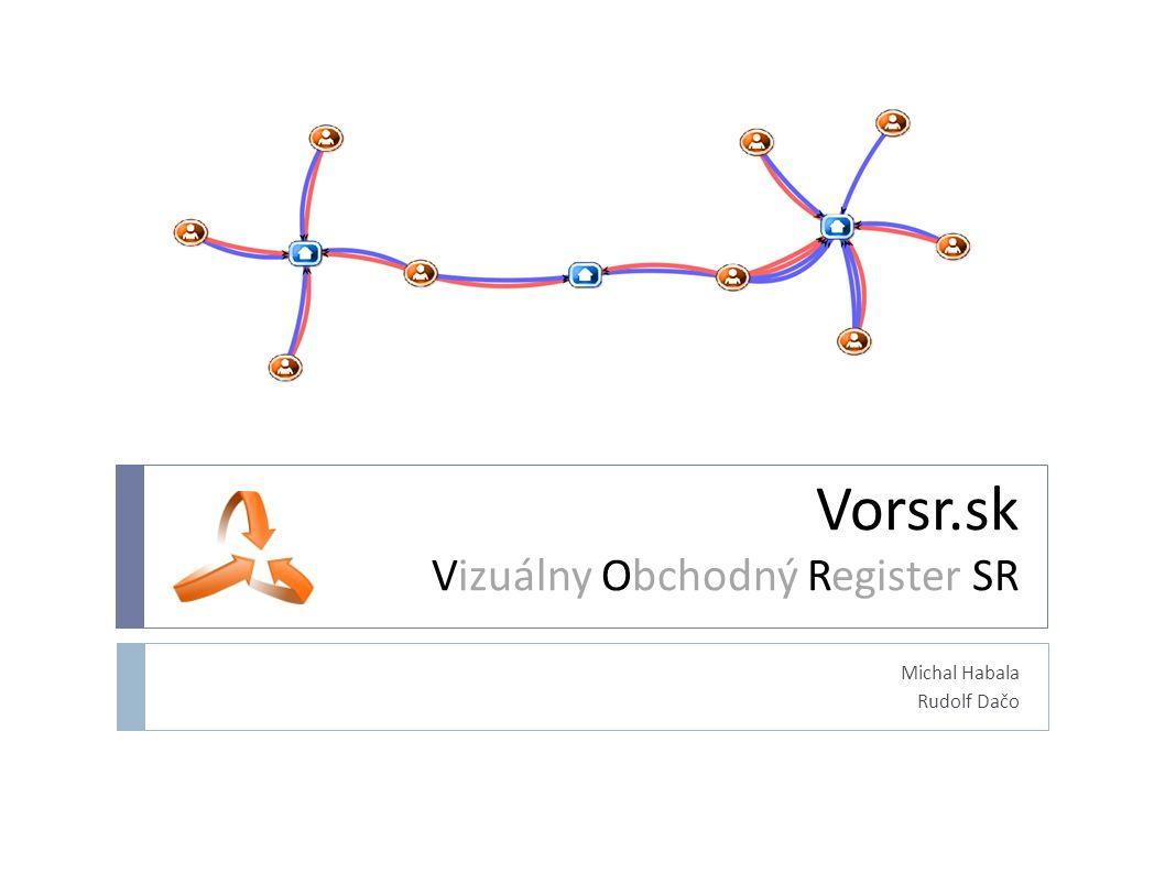 Vorsr.sk Vizuálny Obchodný Register SR Michal Habala Rudolf Dačo