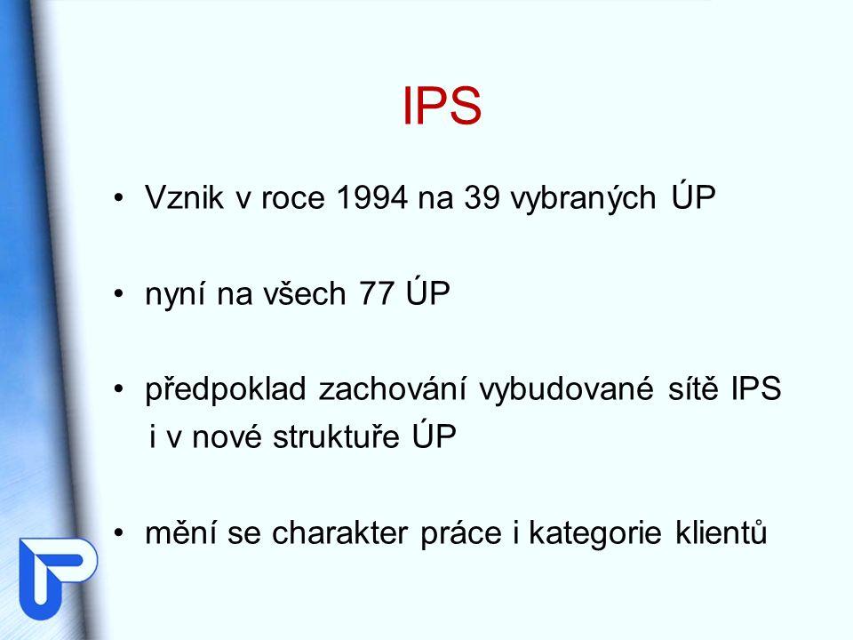 Děkuji za pozornost Ing. Ivana Šatrová ivana.satrova@pm.mpsv.cz 13