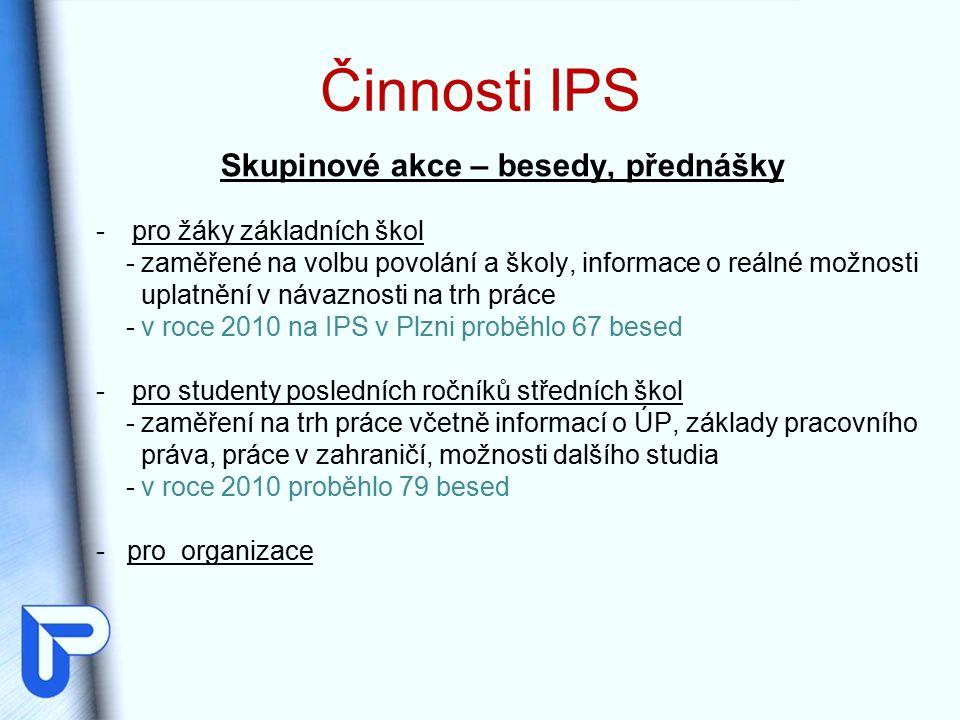 Činnosti IPS Individuální poradenství žáci základních škol + rodiče studenti středních a vysokých škol dospělí – uchazeči o zaměstnání i klienti z řad veřejnosti V roce 2010 na IPS v Plzni proběhlo více než 1370 poradenských pohovorů