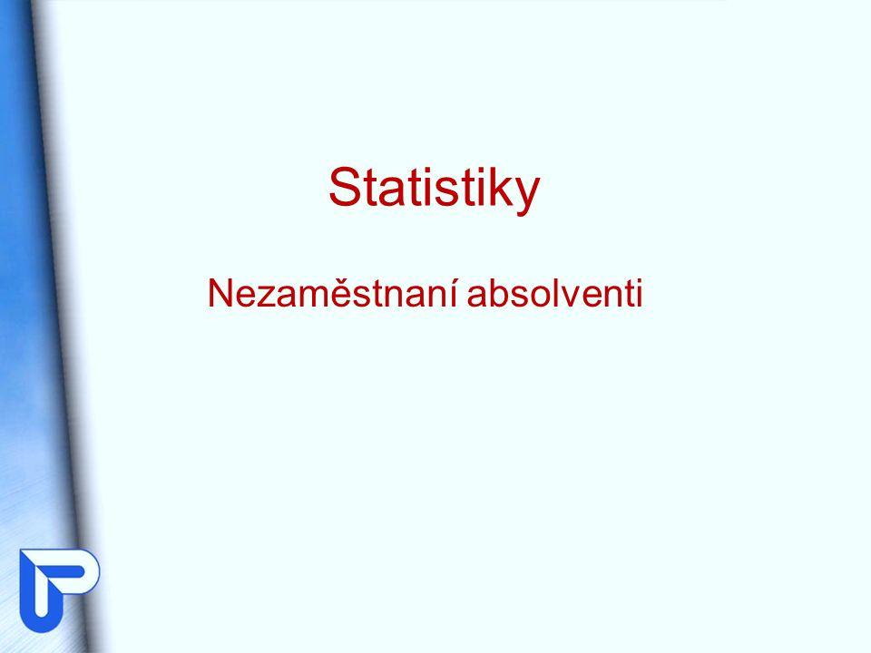 Statistiky Nezaměstnaní absolventi