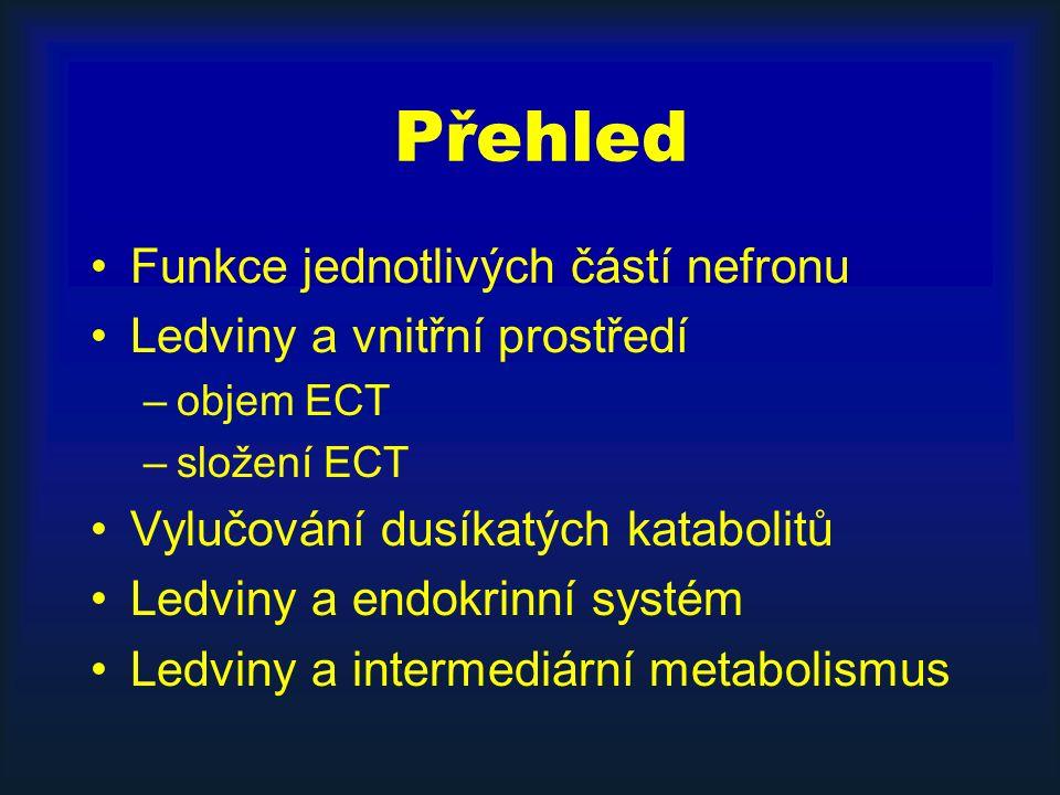 Přehled Funkce jednotlivých částí nefronu Ledviny a vnitřní prostředí –objem ECT –složení ECT Vylučování dusíkatých katabolitů Ledviny a endokrinní systém Ledviny a intermediární metabolismus