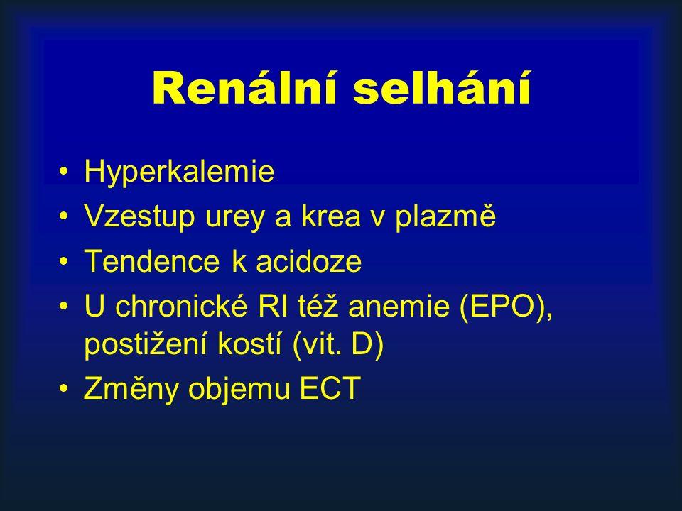 Renální selhání Hyperkalemie Vzestup urey a krea v plazmě Tendence k acidoze U chronické RI též anemie (EPO), postižení kostí (vit.