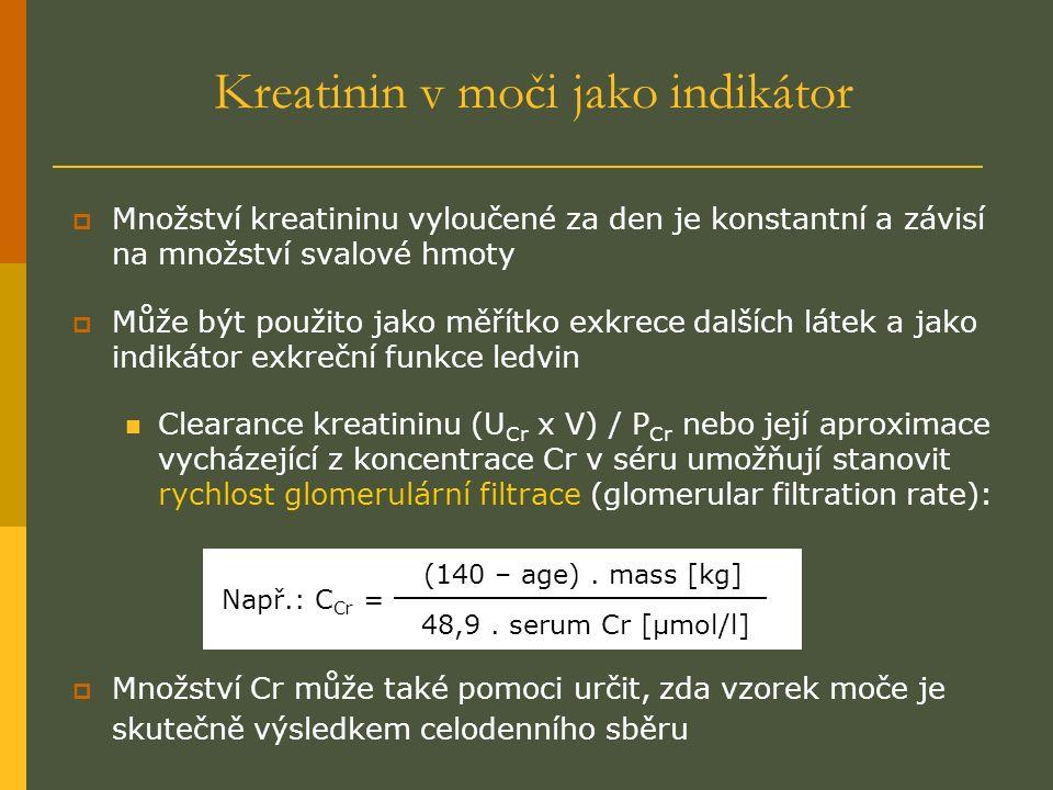 Kreatinin v moči jako indikátor  Množství kreatininu vyloučené za den je konstantní a závisí na množství svalové hmoty  Může být použito jako měřítko exkrece dalších látek a jako indikátor exkreční funkce ledvin Clearance kreatininu (U Cr x V) / P Cr nebo její aproximace vycházející z koncentrace Cr v séru umožňují stanovit rychlost glomerulární filtrace (glomerular filtration rate):  Množství Cr může také pomoci určit, zda vzorek moče je skutečně výsledkem celodenního sběru (140 – age).