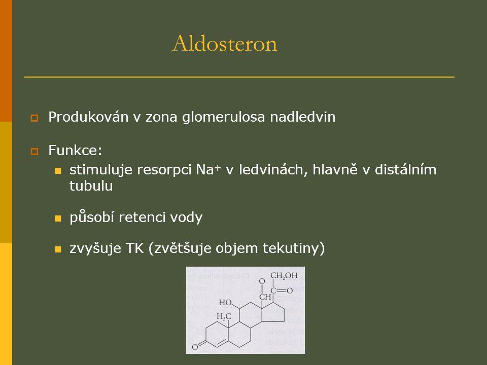 Aldosteron  Produkován v zona glomerulosa nadledvin  Funkce: stimuluje resorpci Na + v ledvinách, hlavně v distálním tubulu působí retenci vody zvyšuje TK (zvětšuje objem tekutiny)