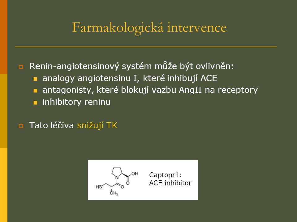 Farmakologická intervence  Renin-angiotensinový systém může být ovlivněn: analogy angiotensinu I, které inhibují ACE antagonisty, které blokují vazbu AngII na receptory inhibitory reninu  Tato léčiva snižují TK Captopril: ACE inhibitor